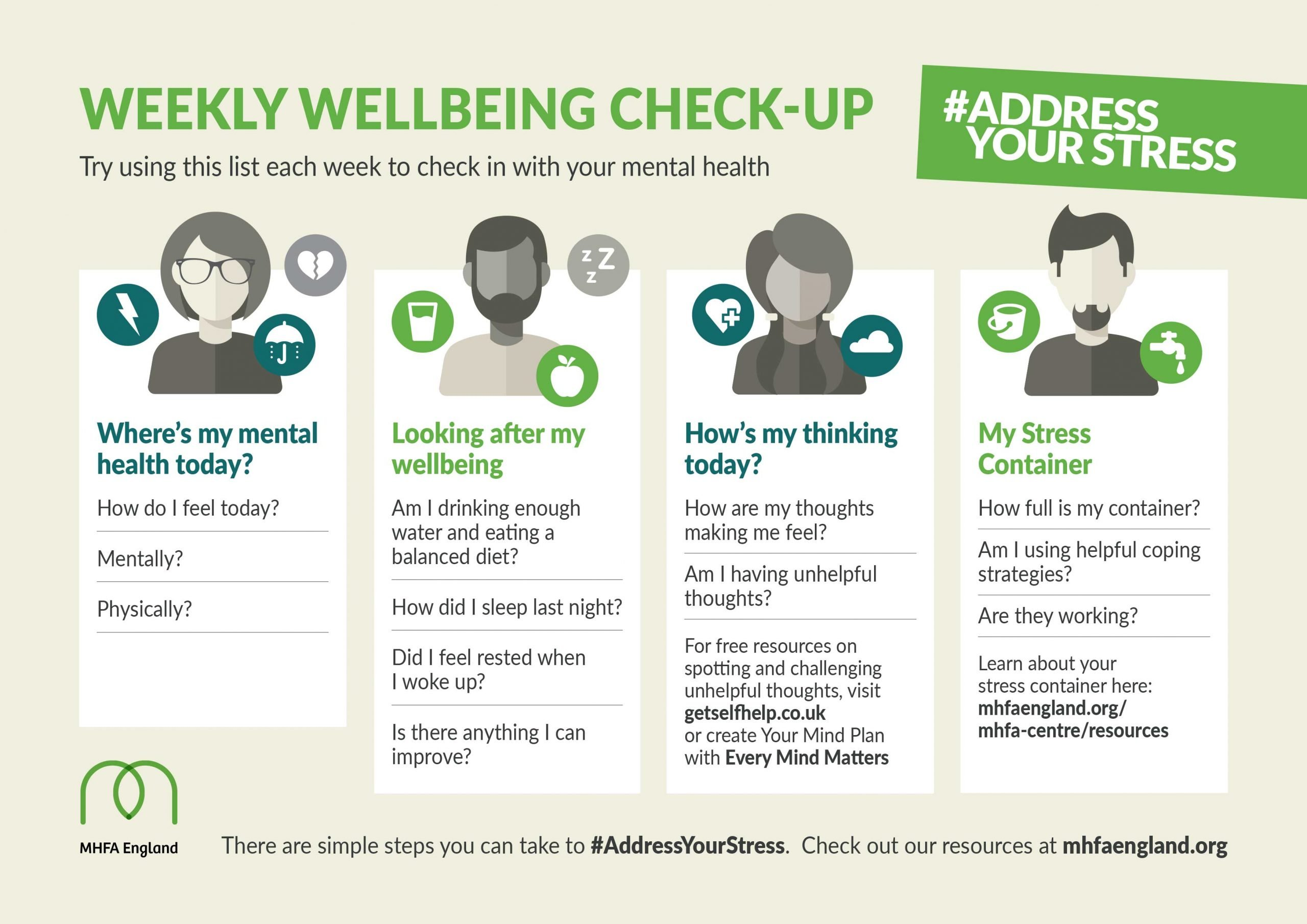 Weekly wellbeing check-up from MHFA England