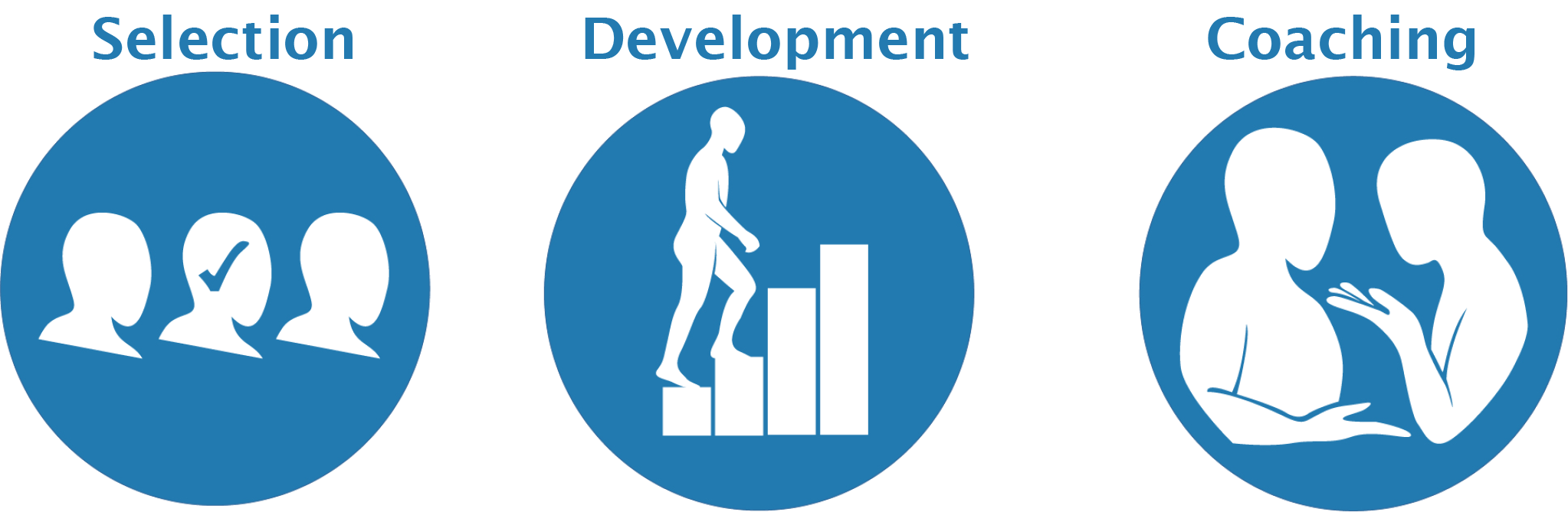 Credo icons showing selection, development and coaching